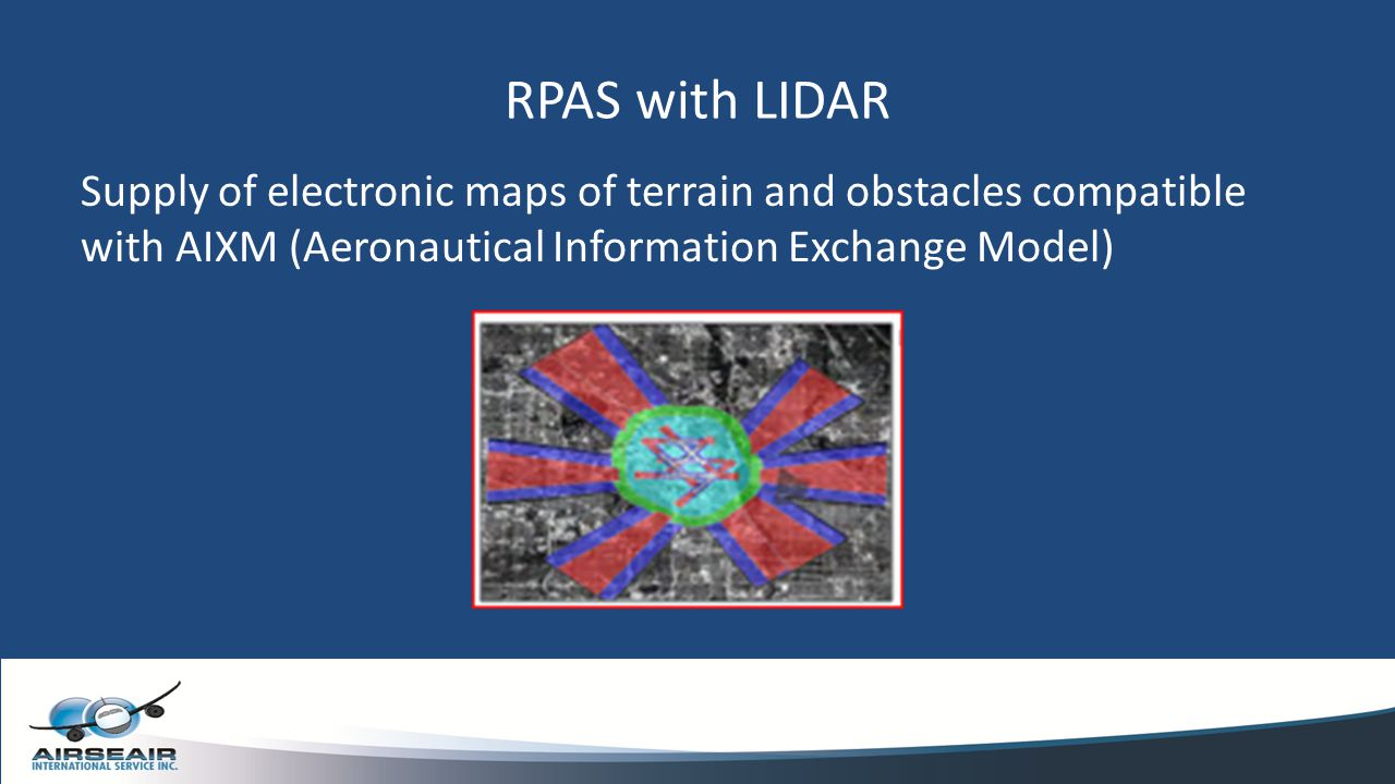 RPAS with LIDAR Supply of electronic maps of terrain and obstacles compatible with AIXM (Aeronautical Information Exchange Model)