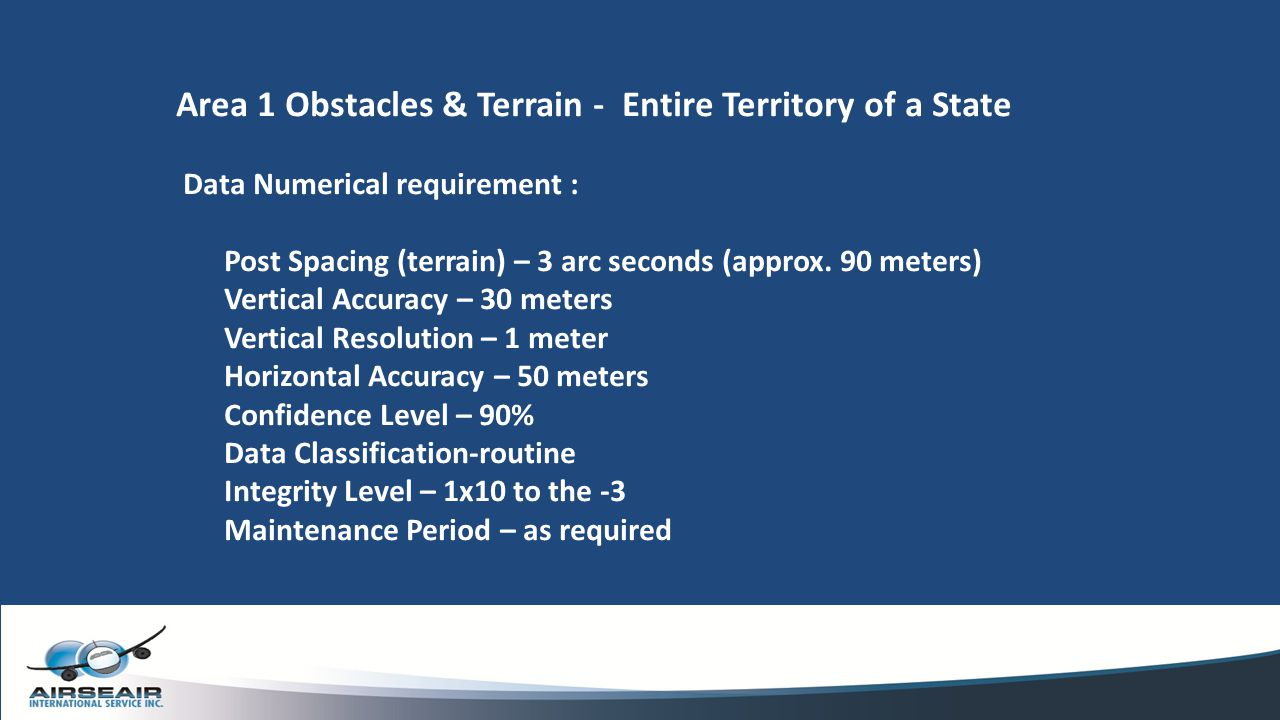 Area 1 Obstacles & Terrain - Entire Territory of a State