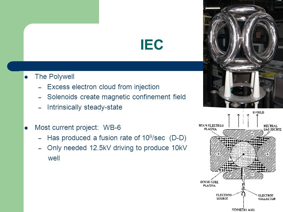 IEC The Polywell Excess electron cloud from injection