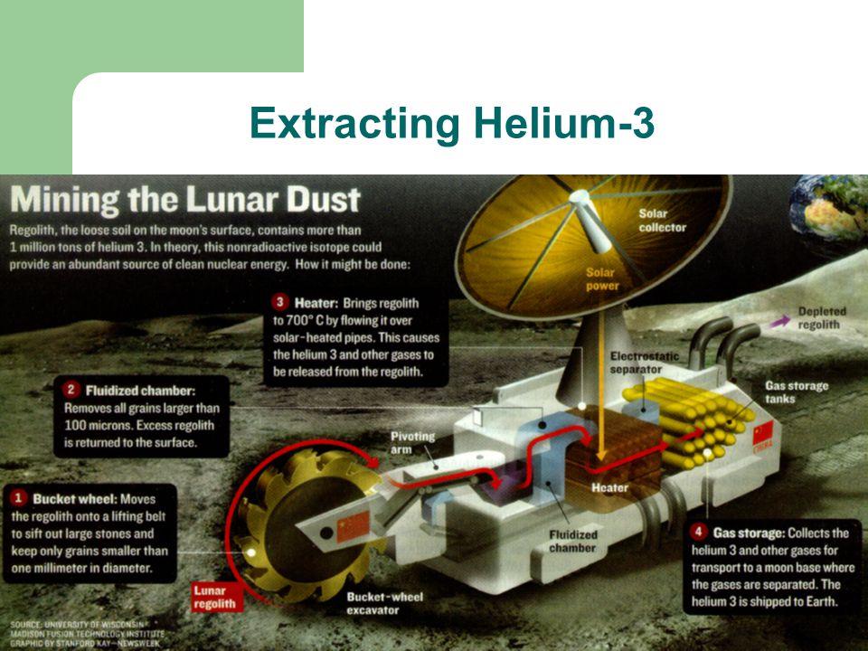 Extracting Helium-3