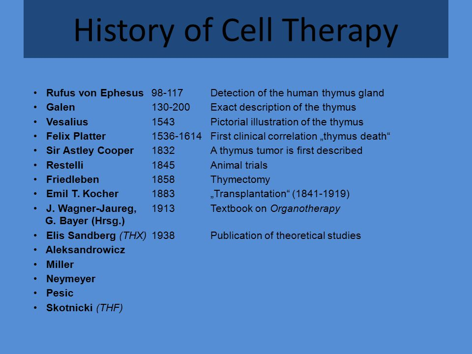 History of Cell Therapy