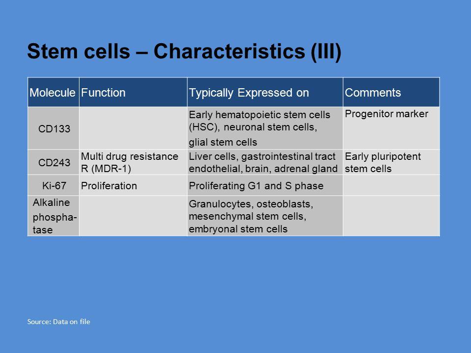 Stem cells – Characteristics (III)