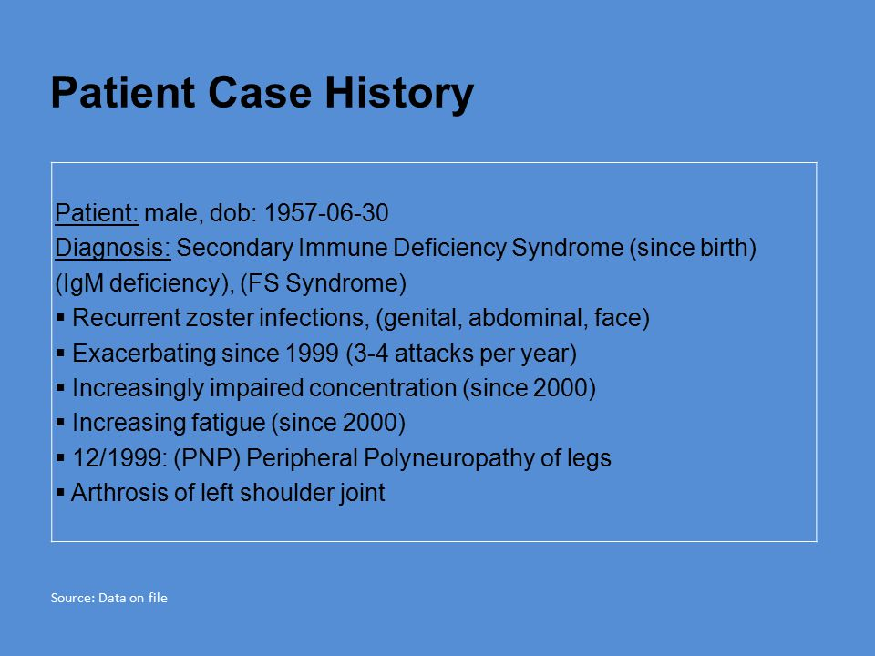 Patient Case History Patient: male, dob: 1957-06-30