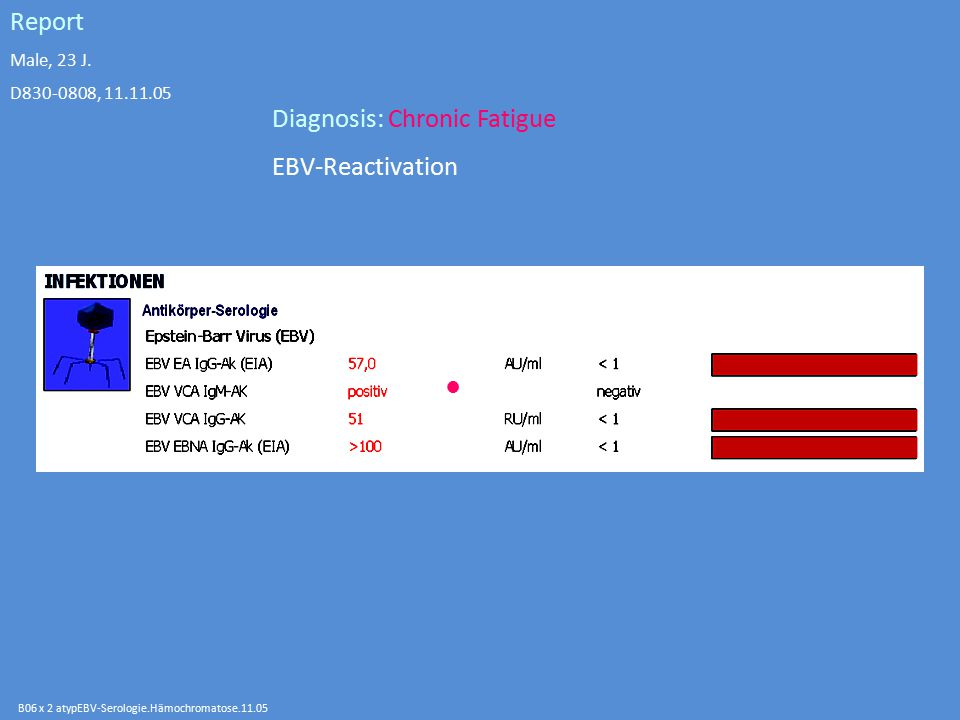 Diagnosis: Chronic Fatigue EBV-Reactivation