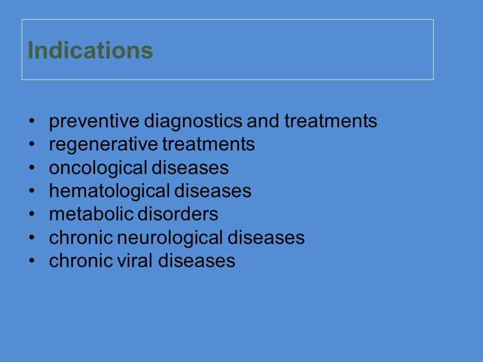 Indications preventive diagnostics and treatments