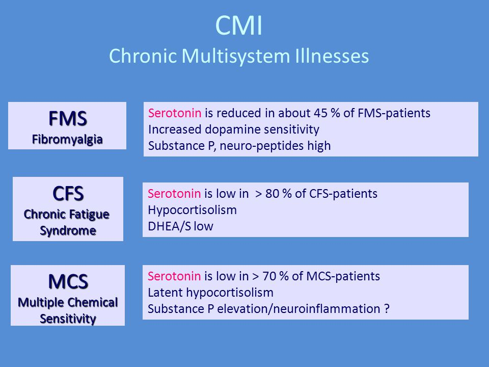 Chronic Multisystem Illnesses