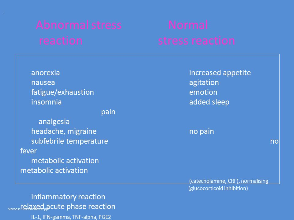 Abnormal stress Normal reaction stress reaction