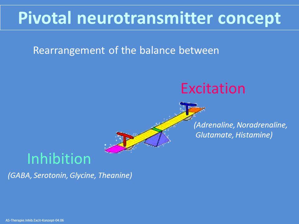 Pivotal neurotransmitter concept