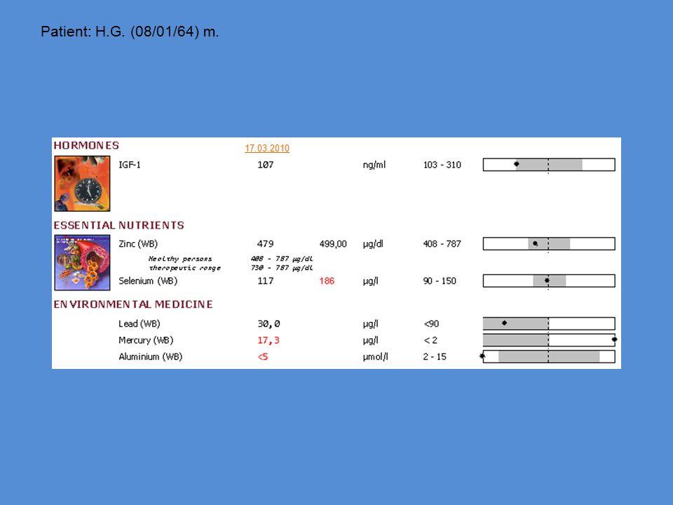 Patient: H.G. (08/01/64) m. 17.03.2010