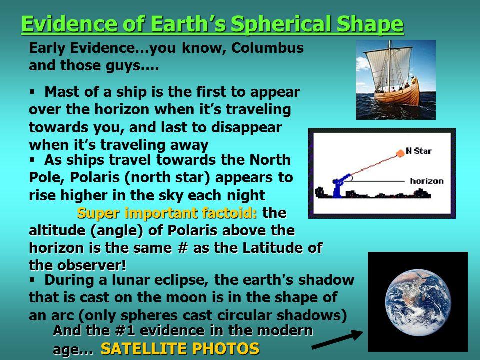 Evidence of Earth's Spherical Shape