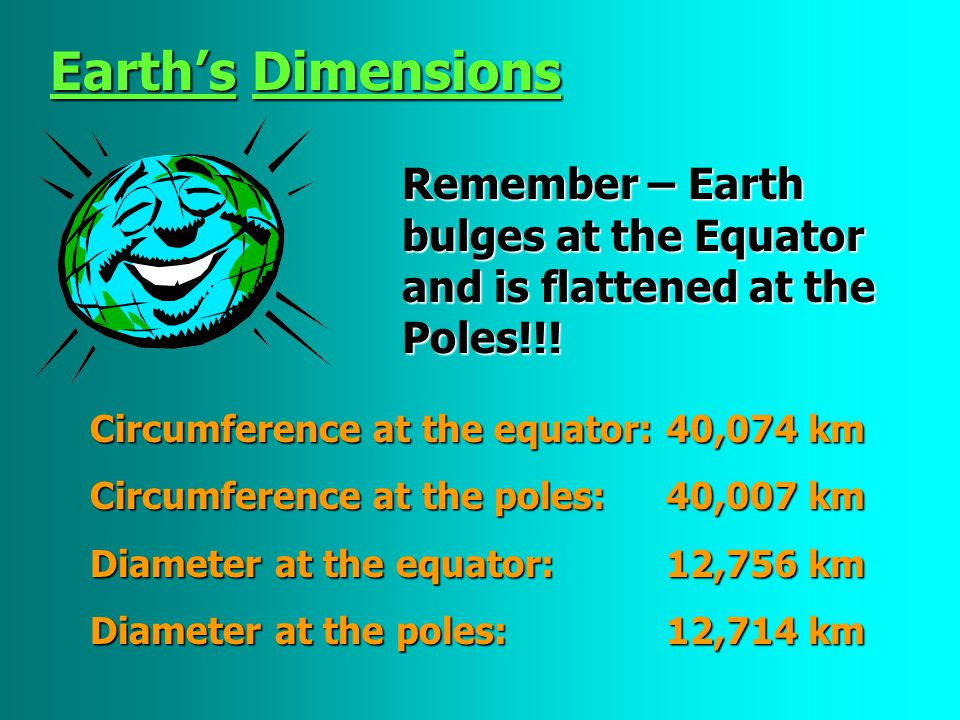 Earth's Dimensions Remember – Earth bulges at the Equator and is flattened at the Poles!!! Circumference at the equator: 40,074 km.