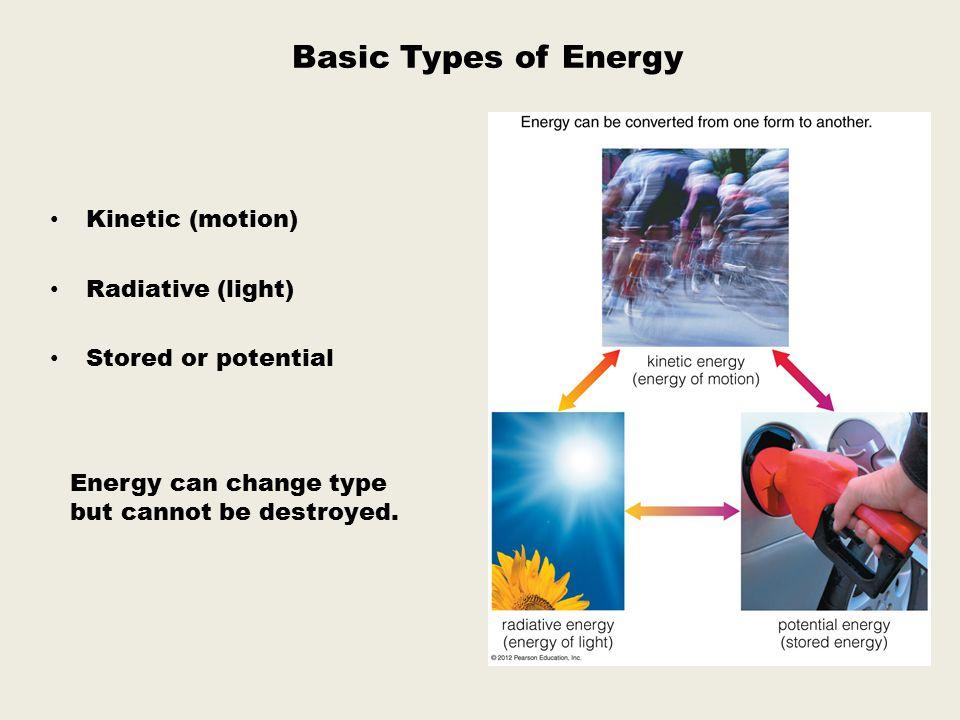 Basic Types of Energy Kinetic (motion) Radiative (light)