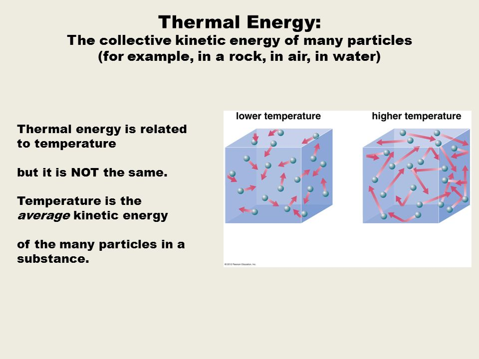 Thermal Energy: The collective kinetic energy of many particles (for example, in a rock, in air, in water)