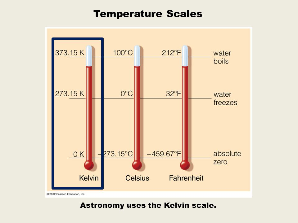 Temperature Scales Astronomy uses the Kelvin scale.