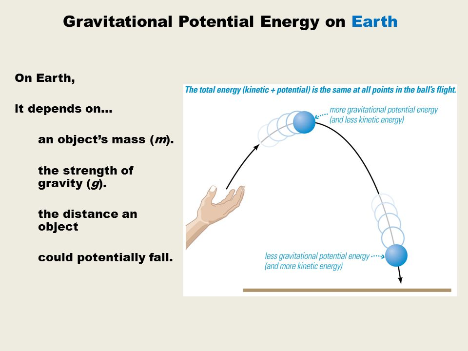 Gravitational Potential Energy on Earth