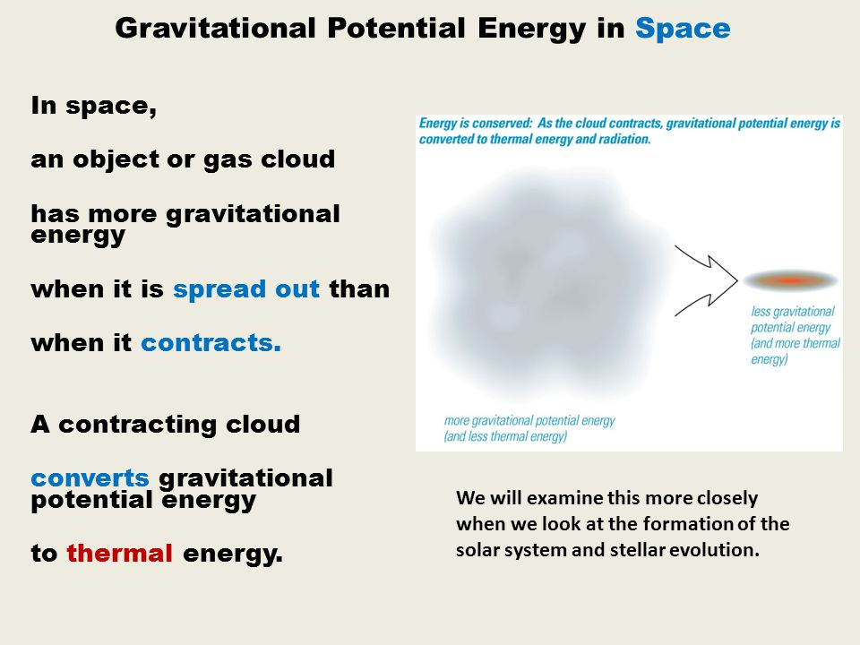 Gravitational Potential Energy in Space