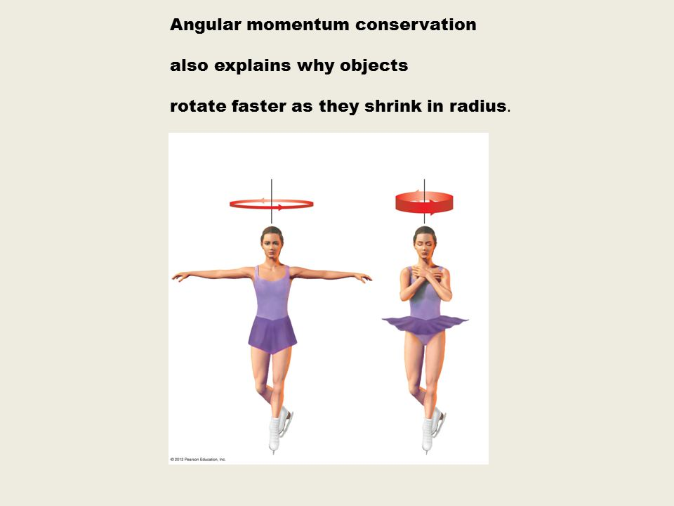 Angular momentum conservation also explains why objects