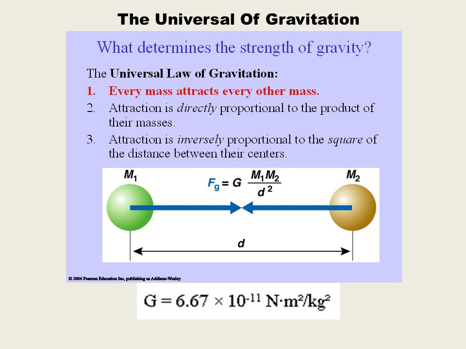 The Universal Of Gravitation