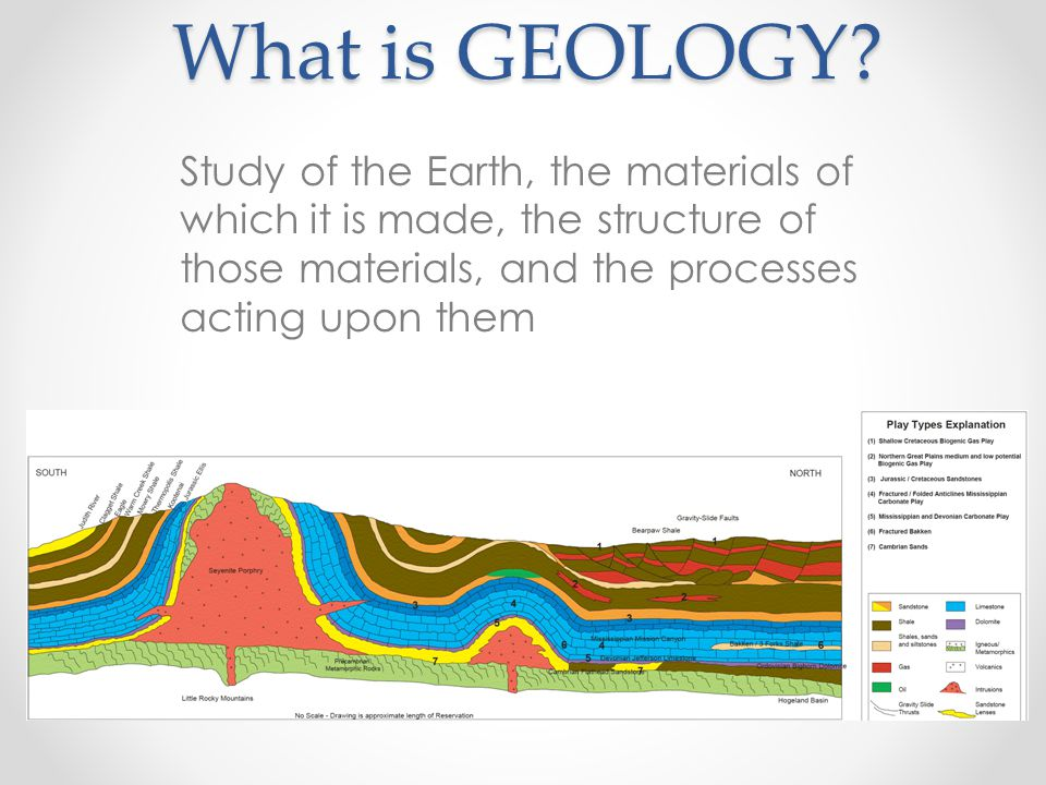 What is GEOLOGY Study of the Earth, the materials of which it is made, the structure of those materials, and the processes acting upon them.