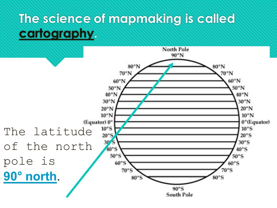 The science of mapmaking is called cartography.