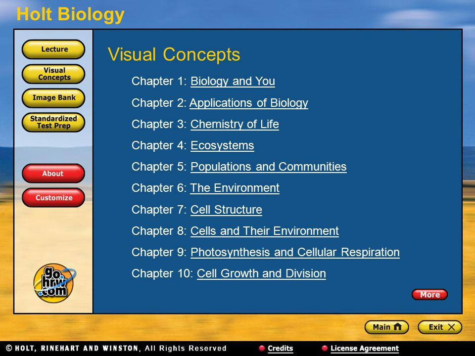 Visual Concepts Chapter 1: Biology and You
