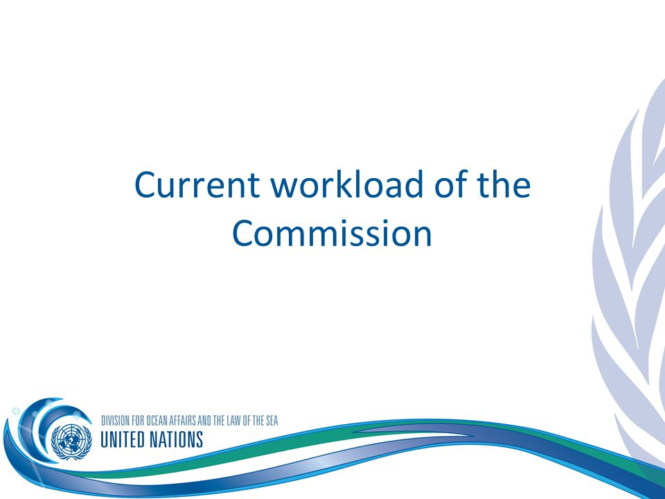 Current workload of the Commission