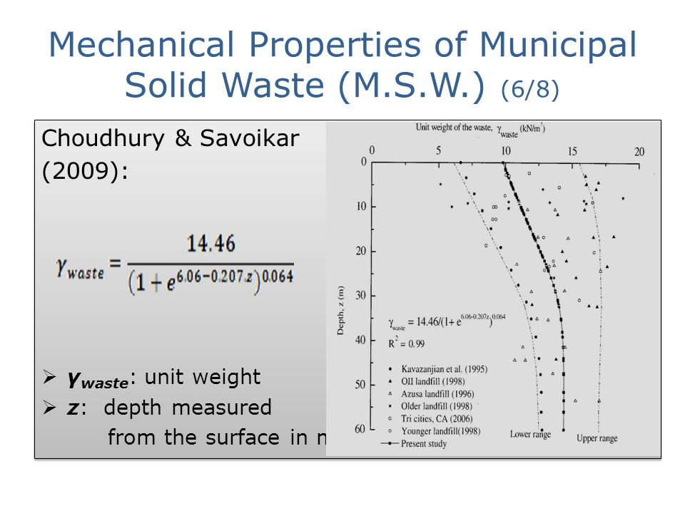 Mechanical Properties of Municipal Solid Waste (M.S.W.) (6/8)