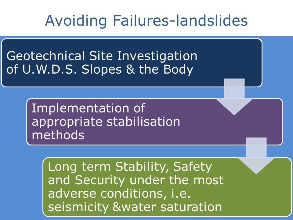 Avoiding Failures-landslides