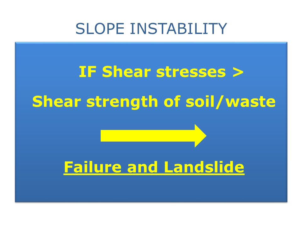SLOPE INSTABILITY IF Shear stresses > Shear strength of soil/waste Failure and Landslide