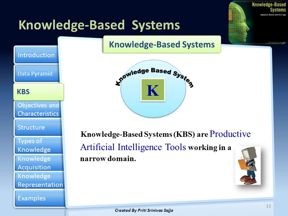 Knowledge-Based Systems Created By Priti Srinivas Sajja