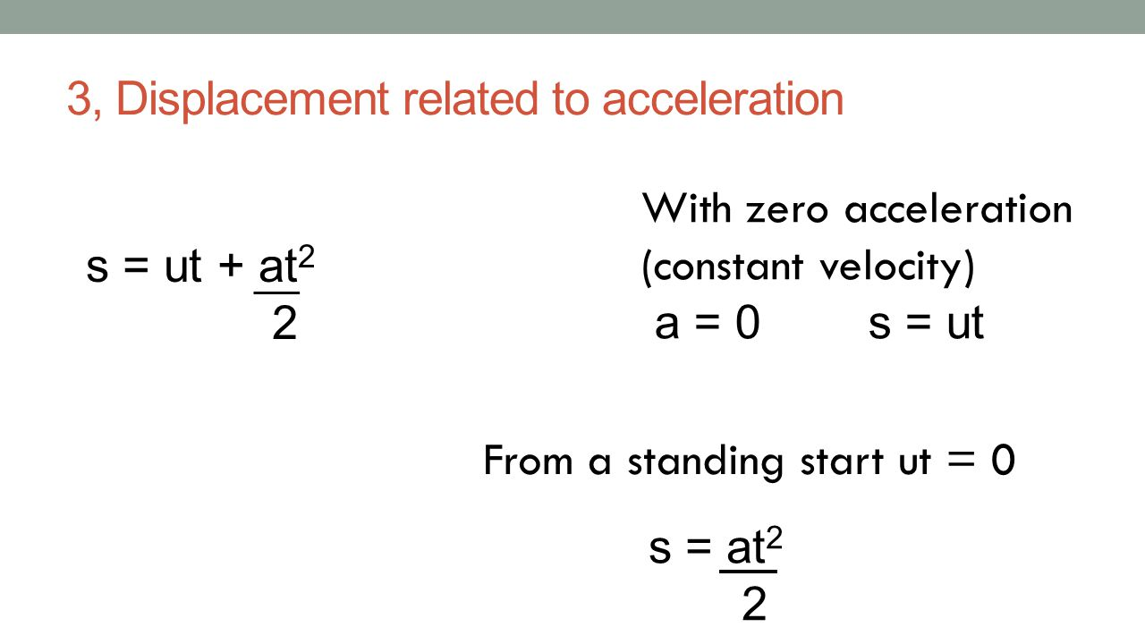 3, Displacement related to acceleration