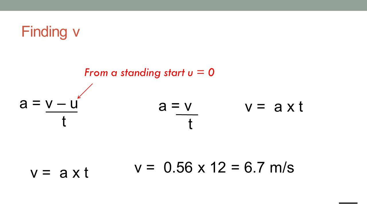 Finding v a = v – u a = v v = a x t t t v = 0.56 x 12 = 6.7 m/s