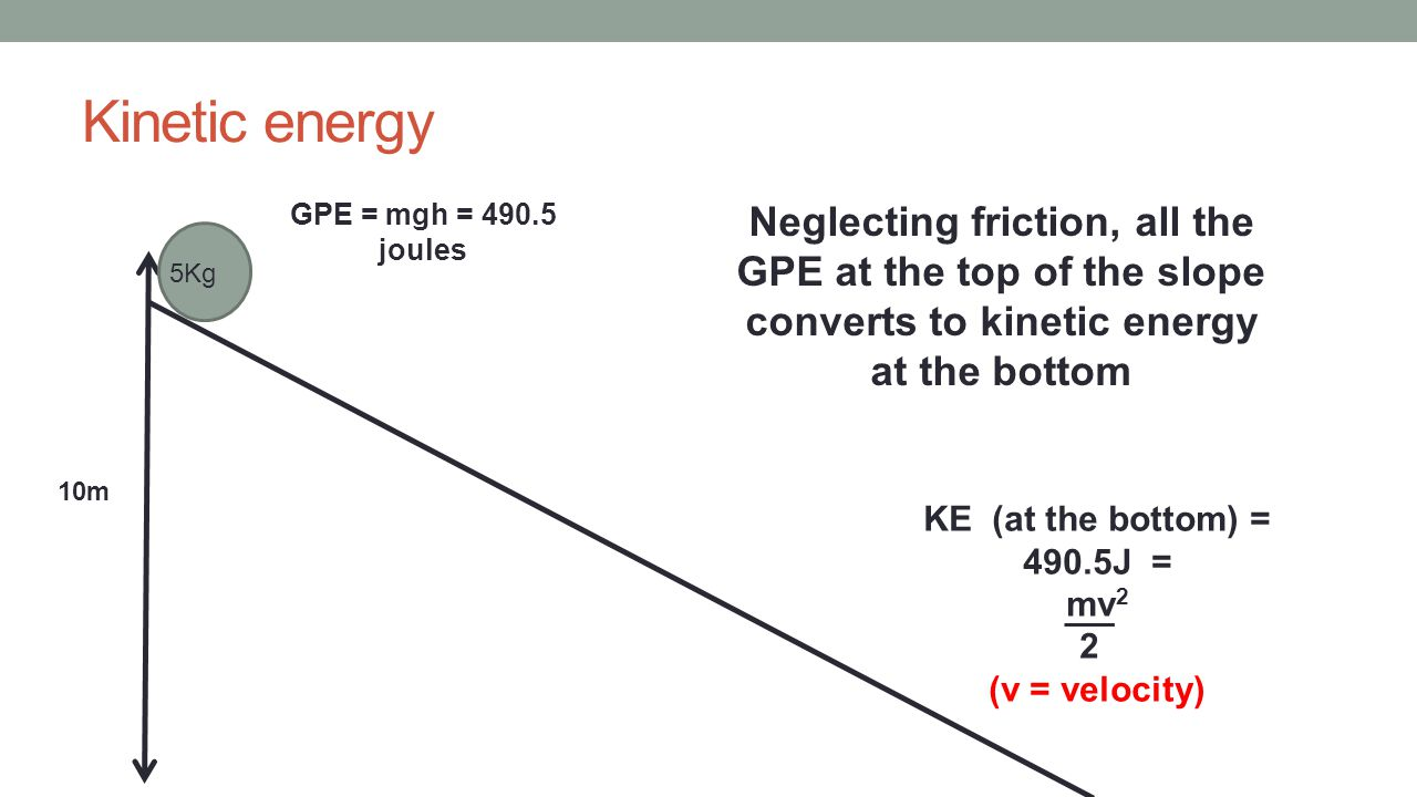 Kinetic energy GPE = mgh = 490.5 joules. Neglecting friction, all the GPE at the top of the slope converts to kinetic energy at the bottom.