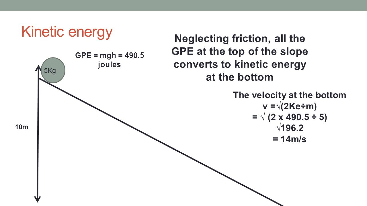 The velocity at the bottom v =√(2Ke÷m)