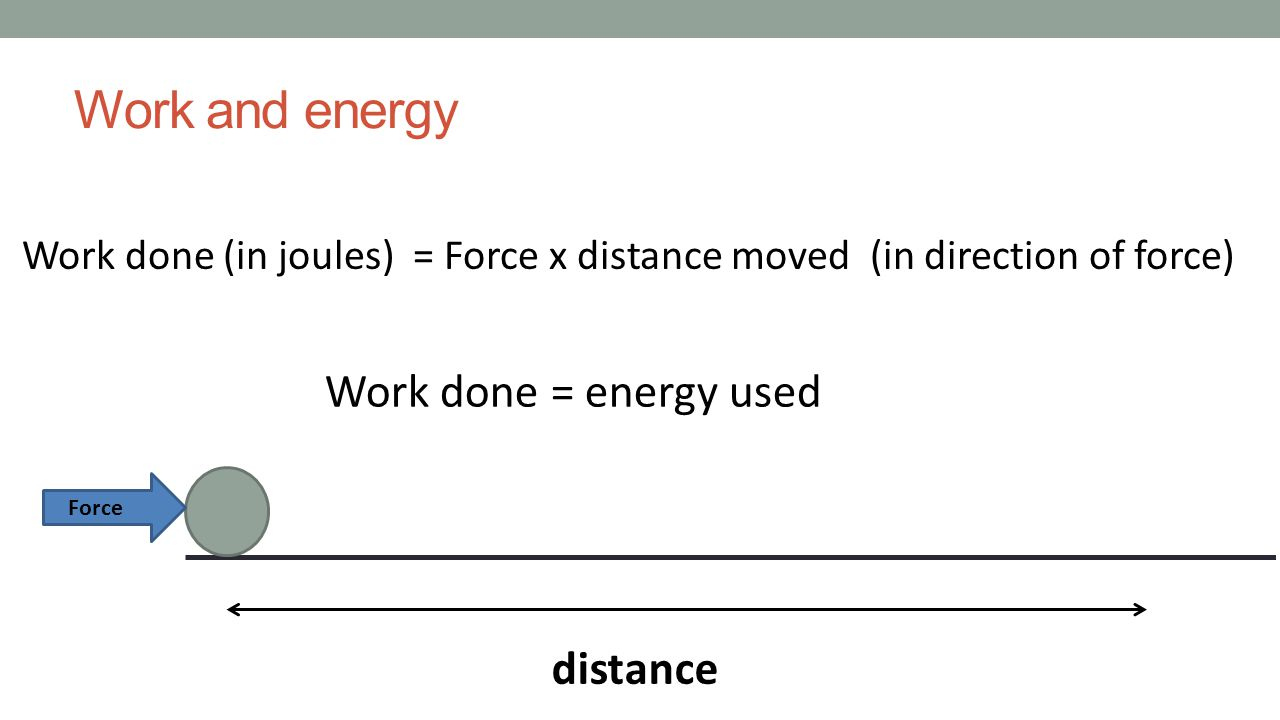 Work and energy Work done = energy used distance