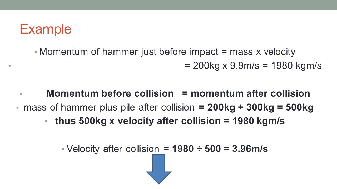 thus 500kg x velocity after collision = 1980 kgm/s