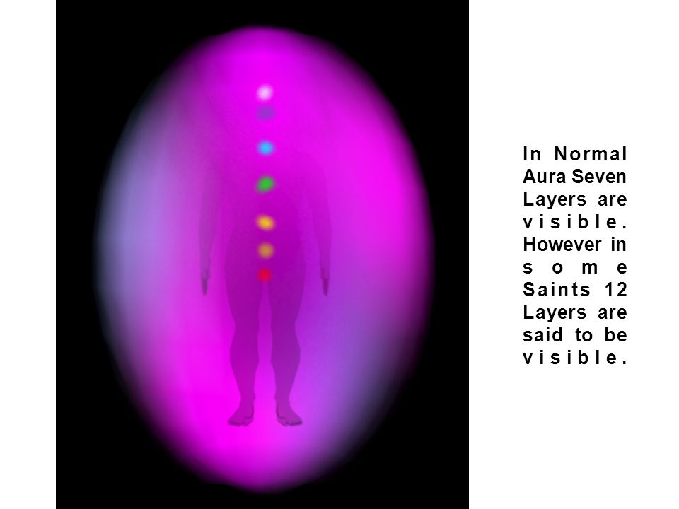 Layers of Aura In Normal Aura Seven Layers are visible.