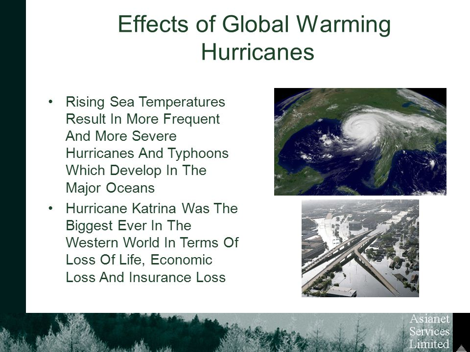 Effects of Global Warming Hurricanes
