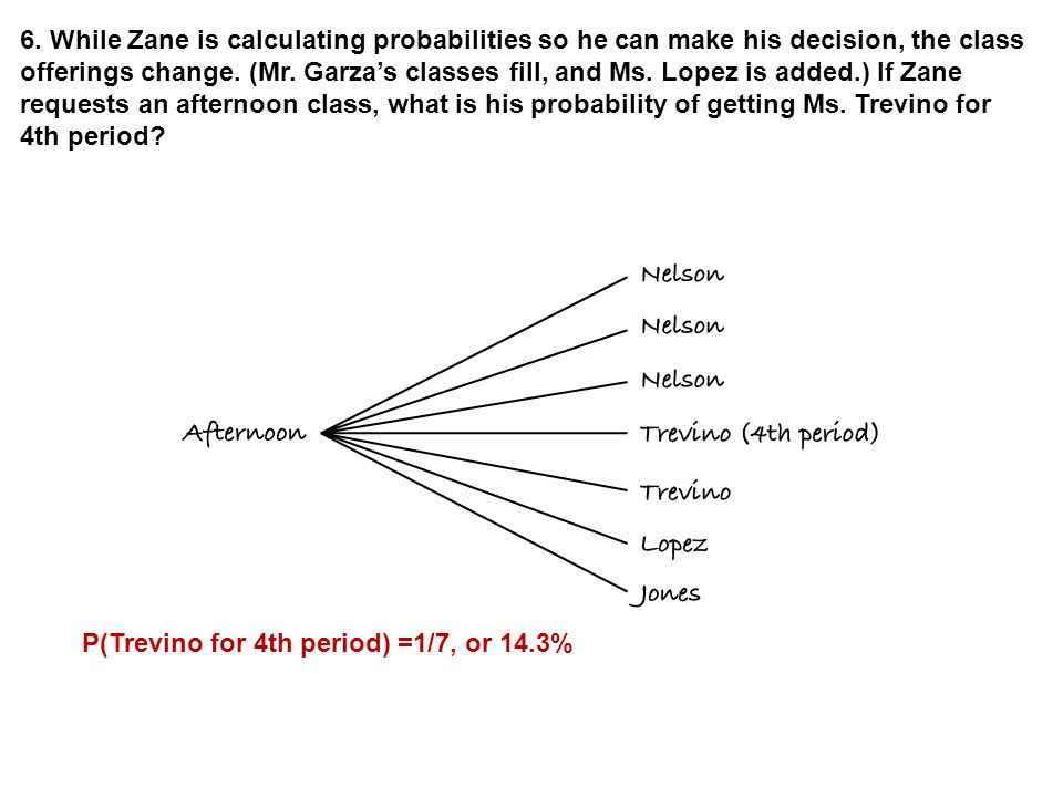 6. While Zane is calculating probabilities so he can make his decision, the class offerings change. (Mr. Garza's classes fill, and Ms. Lopez is added.) If Zane requests an afternoon class, what is his probability of getting Ms. Trevino for 4th period