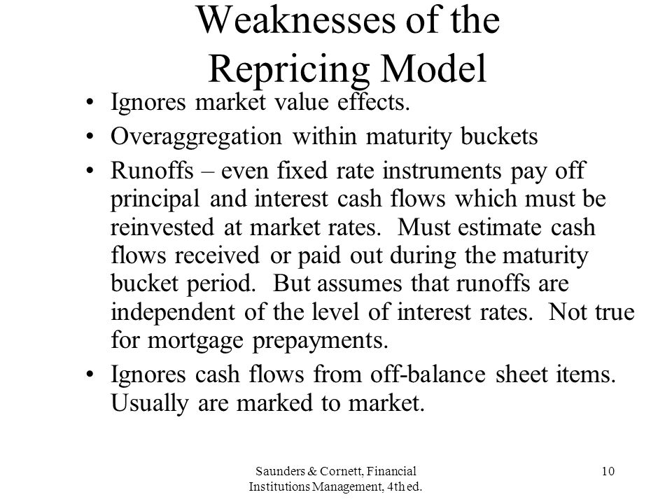Weaknesses of the Repricing Model