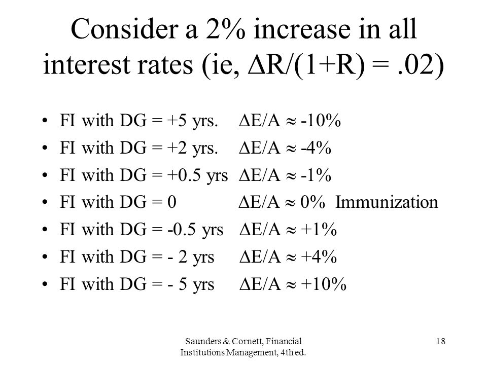 Consider a 2% increase in all interest rates (ie, R/(1+R) = .02)