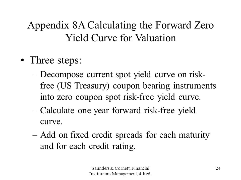 Appendix 8A Calculating the Forward Zero Yield Curve for Valuation