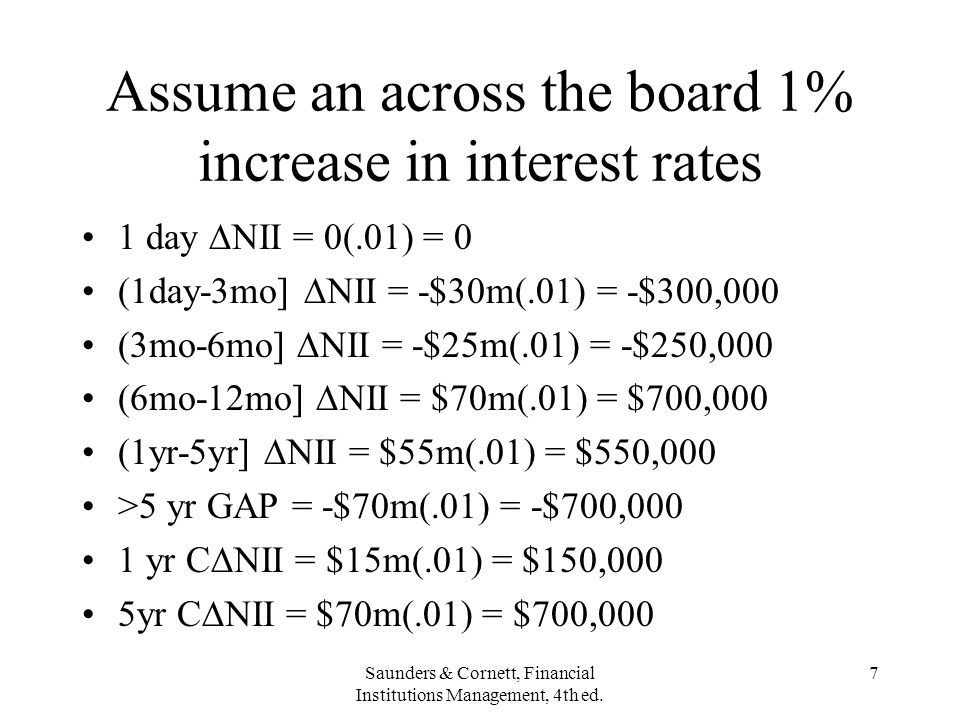 Assume an across the board 1% increase in interest rates