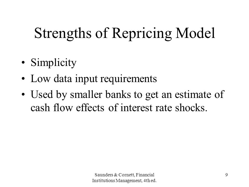 Strengths of Repricing Model