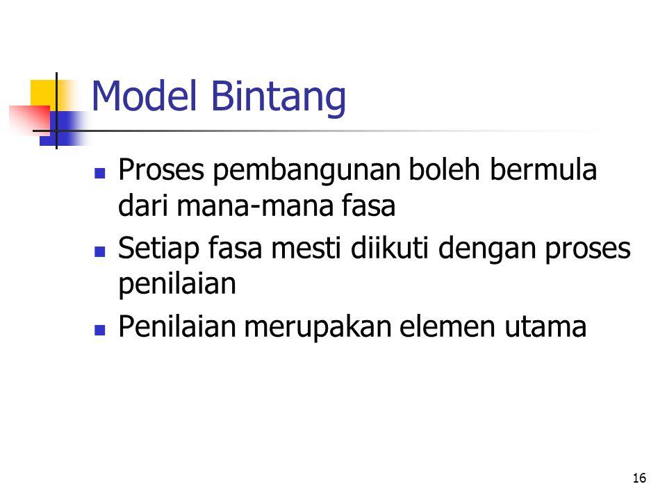 Model Bintang Proses pembangunan boleh bermula dari mana-mana fasa