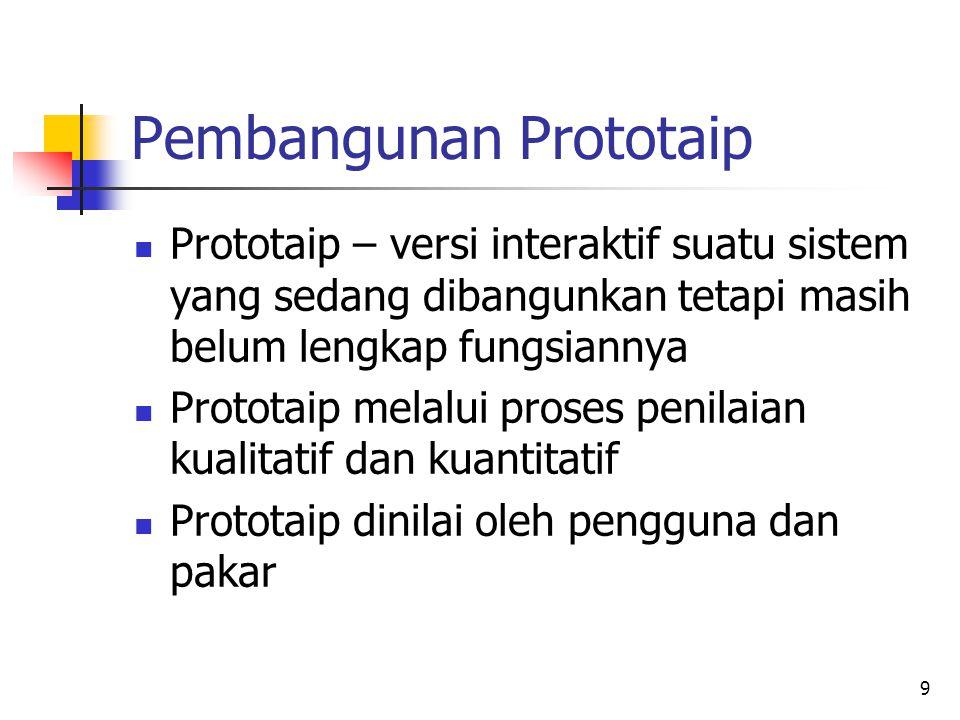 Pembangunan Prototaip