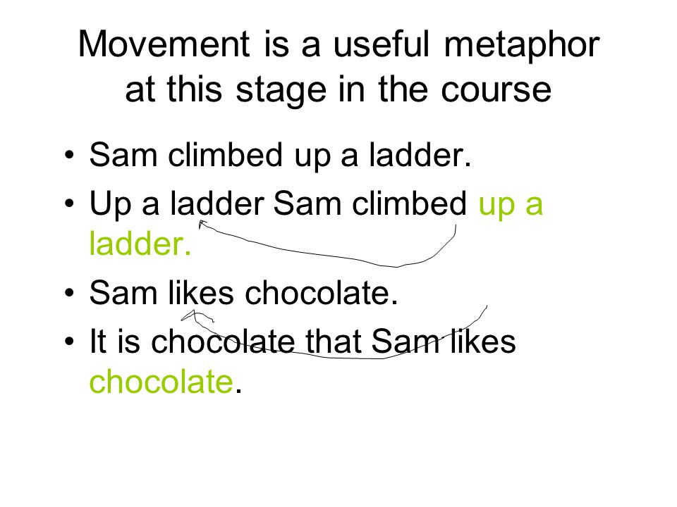 Movement is a useful metaphor at this stage in the course
