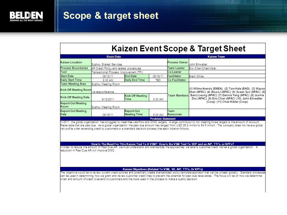 Scope & target sheet Kaizen Event Scope & Target Sheet Basic Data