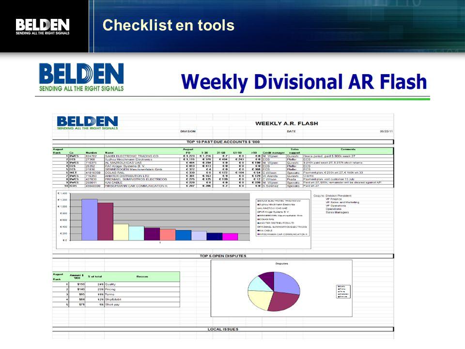 Checklist en tools