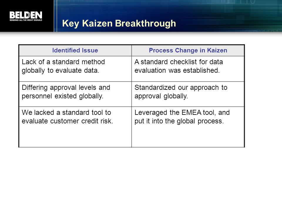 Key Kaizen Breakthrough